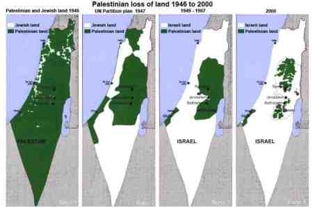 Fragmentation of Palestinian territory 1946-2000
